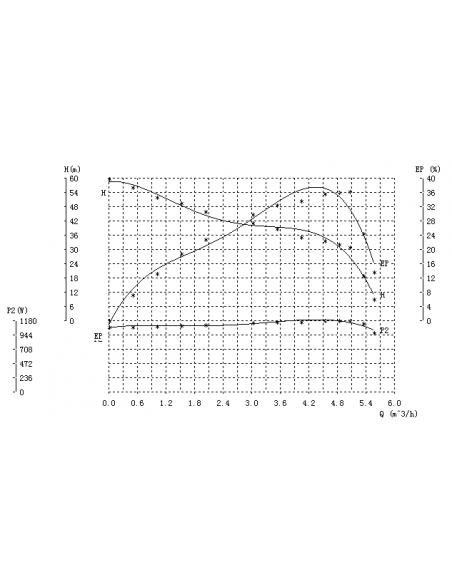"AgoraDirect - Bomba De Agua Para Jardín, 1100W, 5.58m3/h, Hierro Fundido, Profundidad Máxima 50m, 1.2"", Cable Eléctrico 85cm, 2850RPM, IPX4, Bomba Eléctrica Con Presostato, Impulsores De Latón"